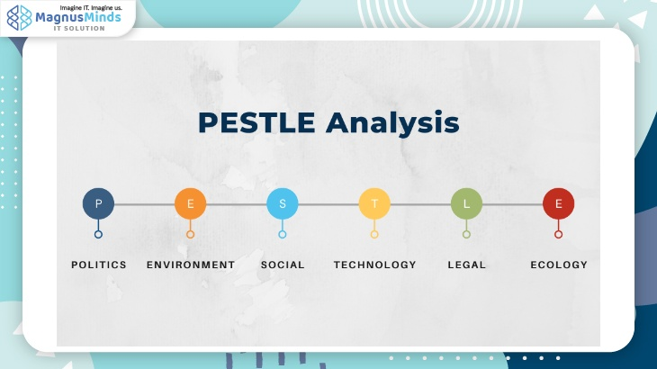 Why PESTLE Analysis is important for your Business?