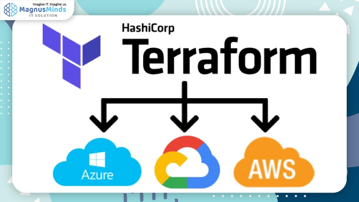 Terraform Infrastructure as a Code